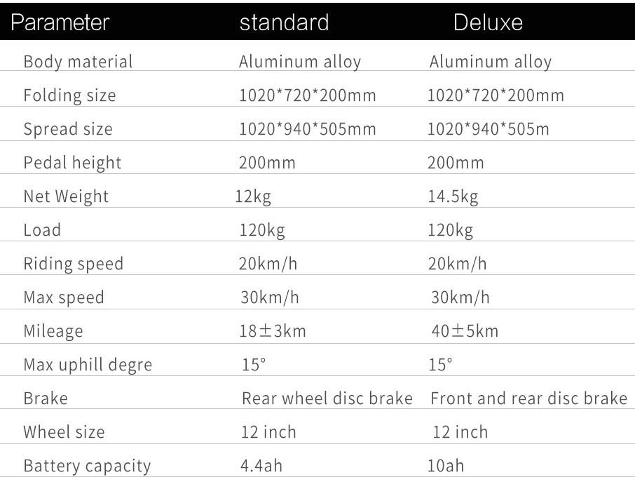 Dyu Smart Bike D1 21