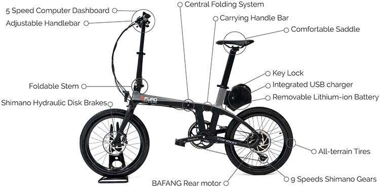 FuroSystems Launches Two New Carbon E-Bikes - Folding and Mountain. The FX folding e-bike, showing key features
