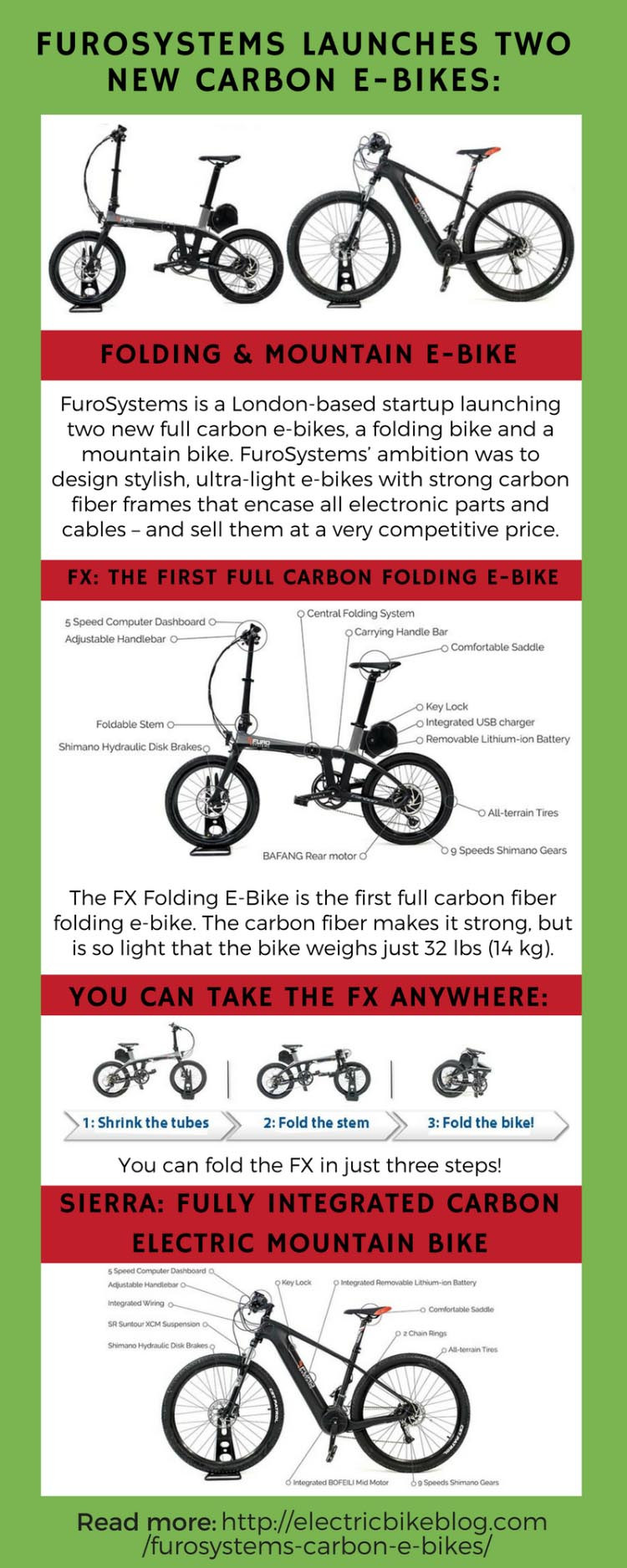 Furosystems launches two new carbon e-bikes