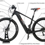 FuroSystems New Carbon E-Bikes Now Available: Folding and Mountain