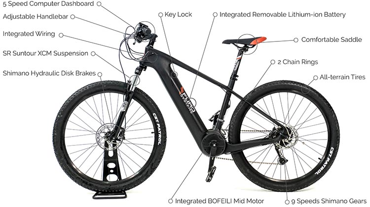 FuroSystems Launches Two New Carbon E-Bikes - Folding and Mountain. The SIERRA e-bike, showing key features