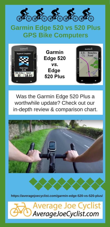 Garmin Edge 520 vs 520 Plus GPS Bike Computers