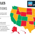 PeopleForBikes and BPSA Changing the Ebike Legal Landscape